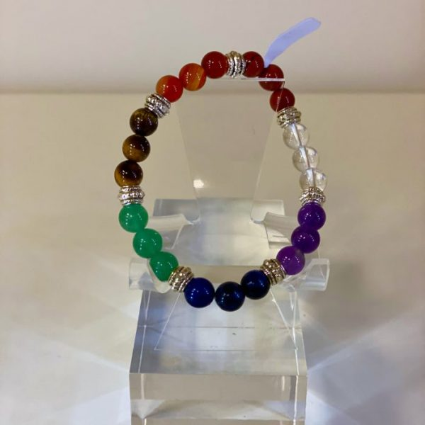 bracelet magnétisé